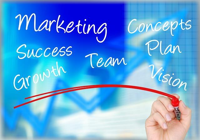 Marketing et création de sites internet